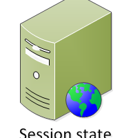 sessionState